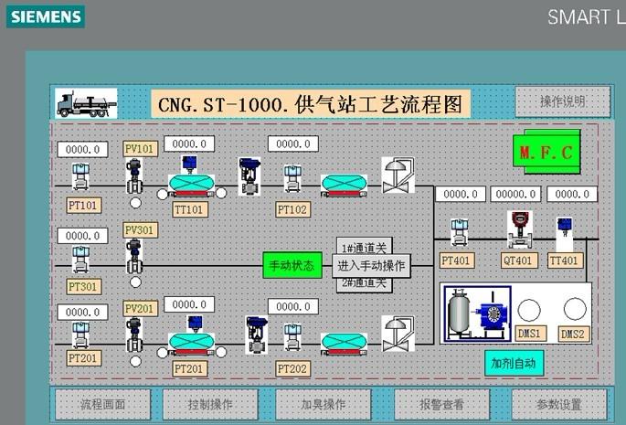 RJB-CNG-PLC-1000 西门子控制柜